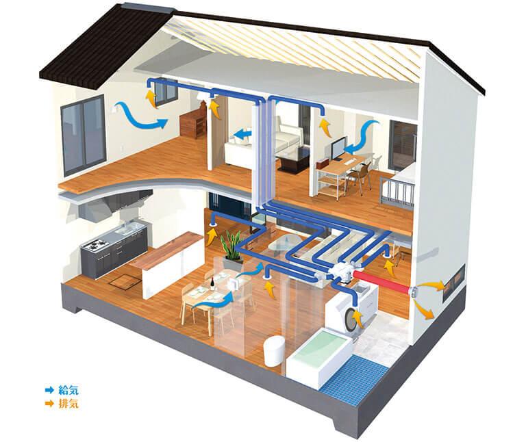 排気型集中換気システム(第三種換気)